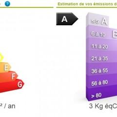 bilan énergétique d'une maison basse consommation